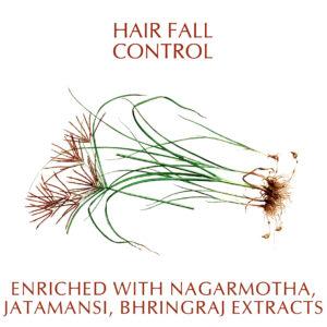 Synaa Nutgrass Shampoo